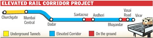 Elevated corridor to Virar likely to get the boot